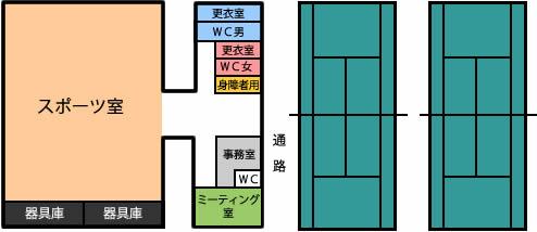 新石川スポーツ会館のフロアマップ